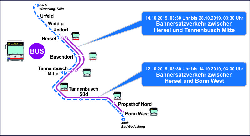 https://www.swb-konzern.de/fileadmin/uks/data_import/Foto_Bus_und_Bahn/Bahnersatz.jpg